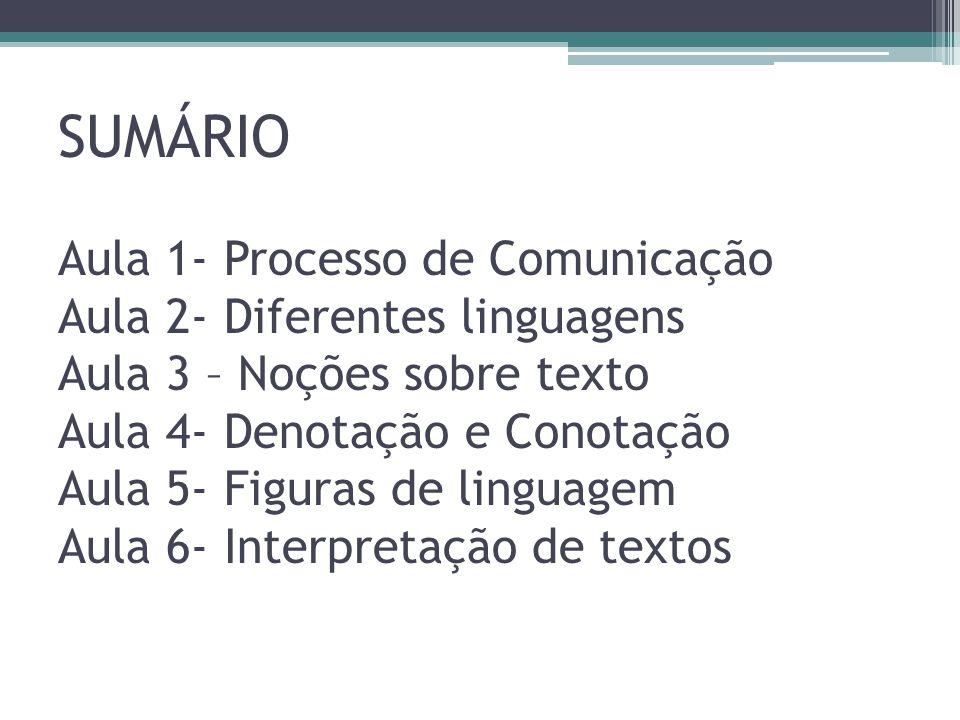 SUMÁRIO Aula 1- Processo de Comunicação Aula 2- Diferentes linguagens Aula 3 – Noções sobre texto Aula 4- Denotação e Conotação Aula 5- Figuras de linguagem Aula 6- Interpretação de textos