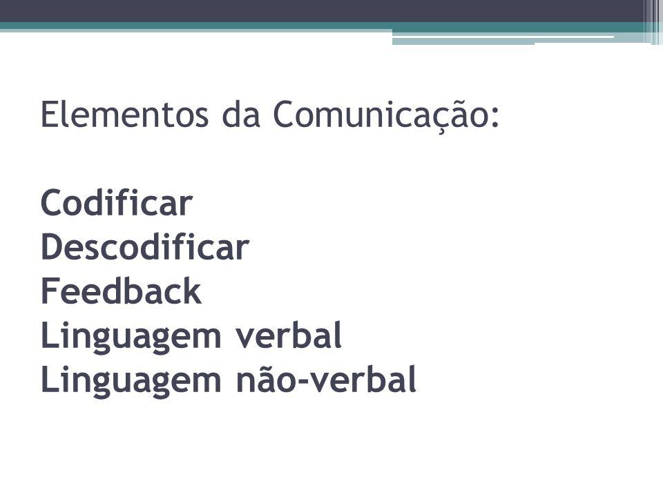 Elementos da Comunicação: Codificar Descodificar Feedback Linguagem verbal Linguagem não-verbal
