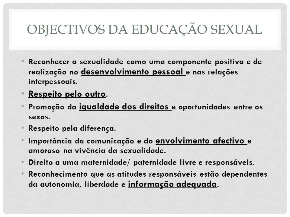 Objectivos da Educação Sexual