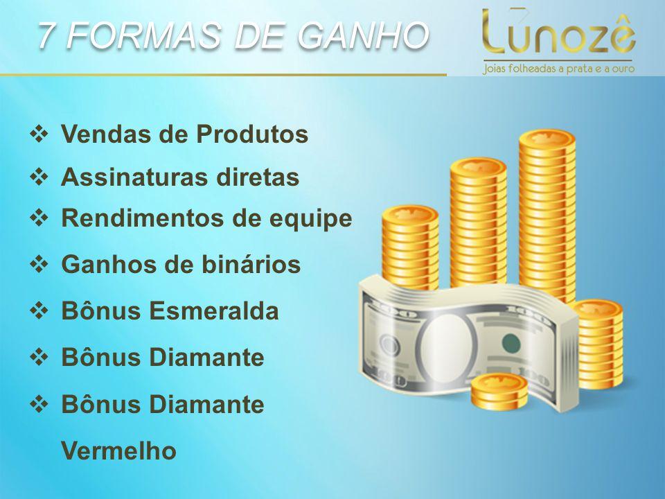 7 FORMAS DE GANHO Vendas de Produtos Assinaturas diretas