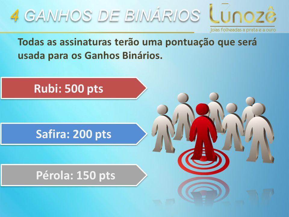 4 GANHOS DE BINÁRIOS Rubi: 500 pts Safira: 200 pts Pérola: 150 pts