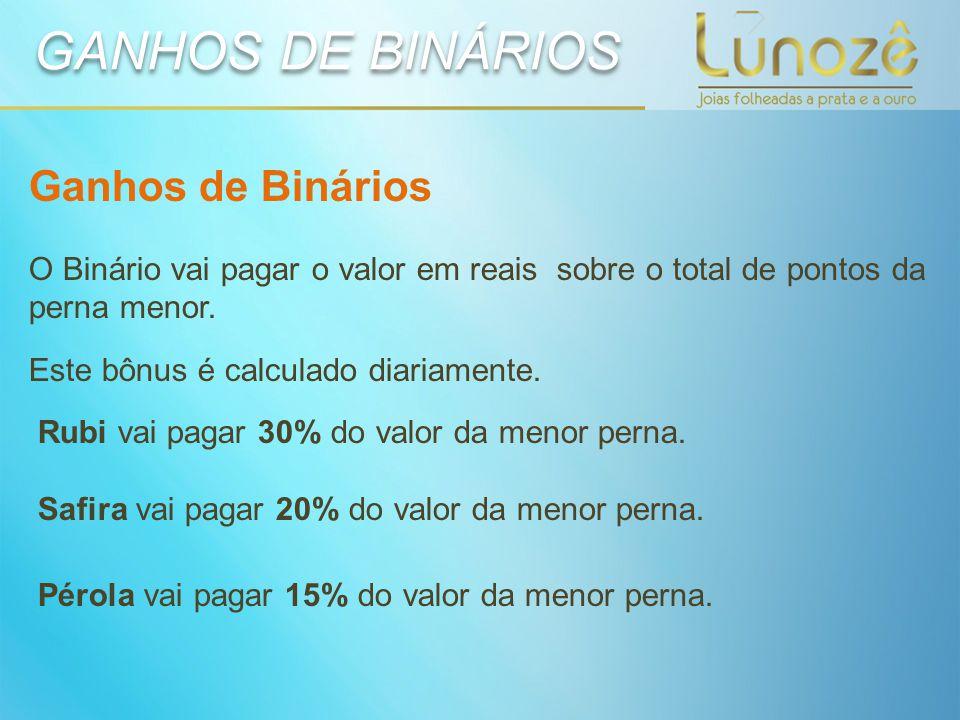 GANHOS DE BINÁRIOS Ganhos de Binários