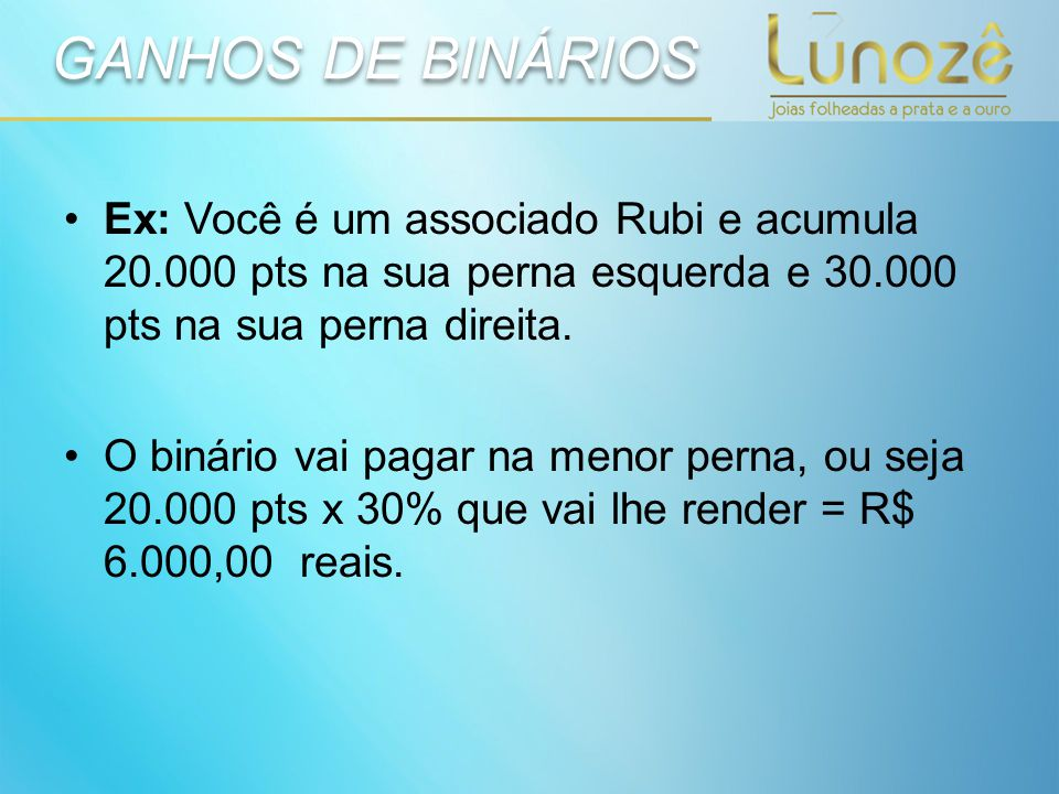 GANHOS DE BINÁRIOS Ex: Você é um associado Rubi e acumula 20.000 pts na sua perna esquerda e 30.000 pts na sua perna direita.