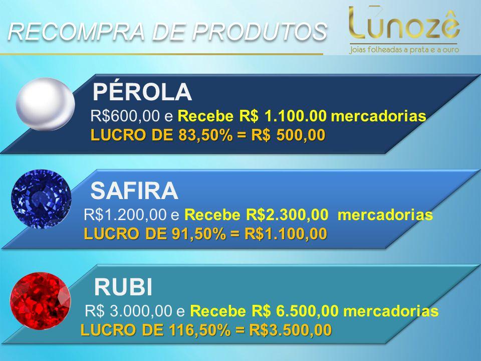 RECOMPRA DE PRODUTOS PÉROLA SAFIRA RUBI