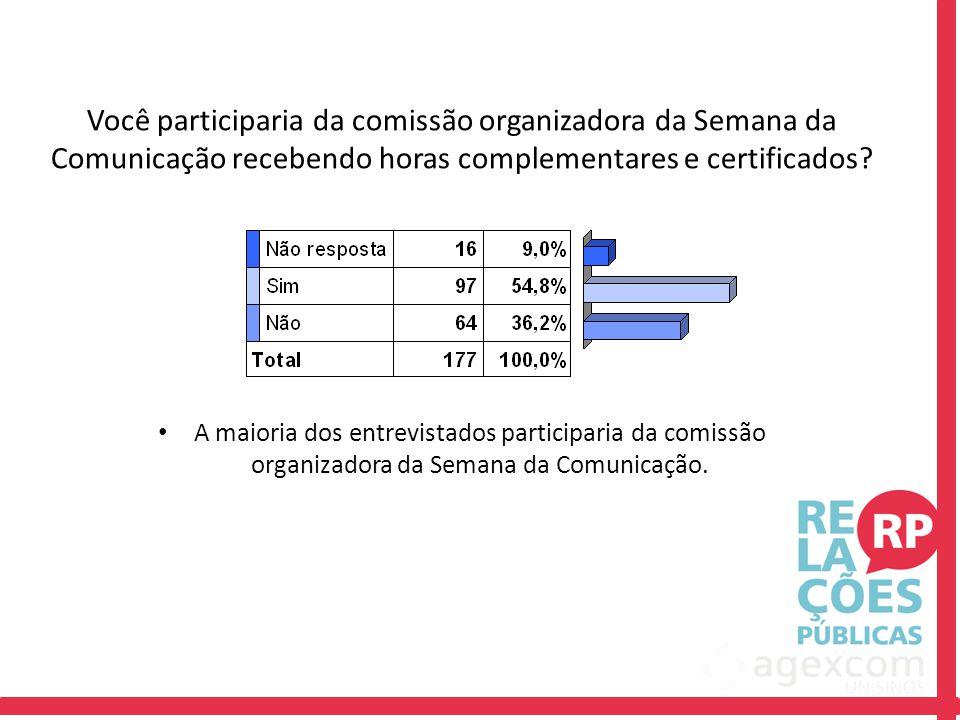Você participaria da comissão organizadora da Semana da Comunicação recebendo horas complementares e certificados