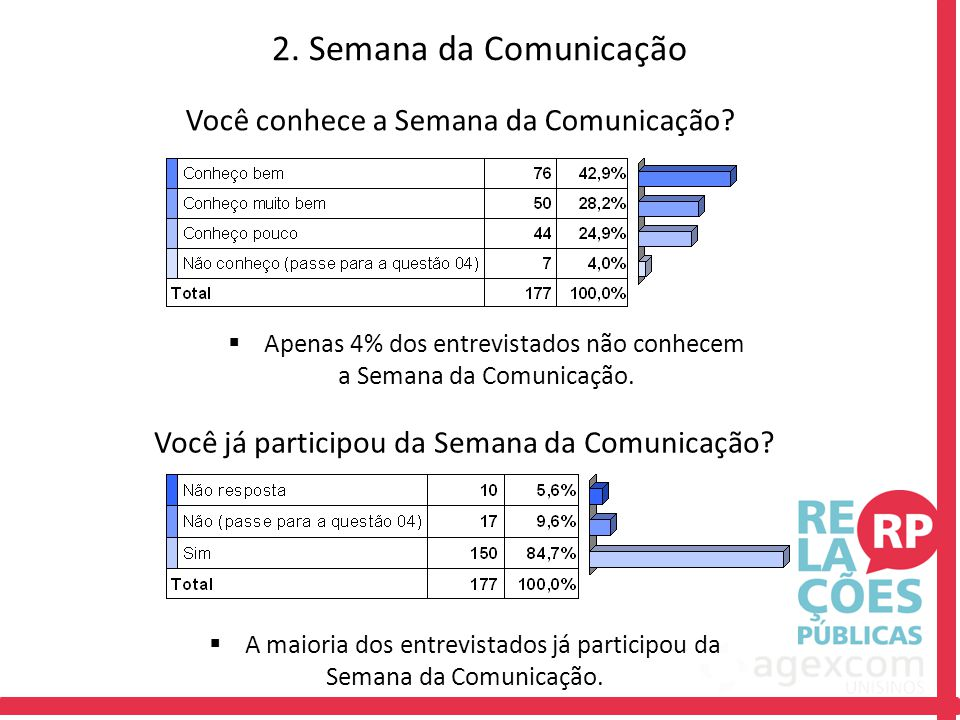 2. Semana da Comunicação Você conhece a Semana da Comunicação