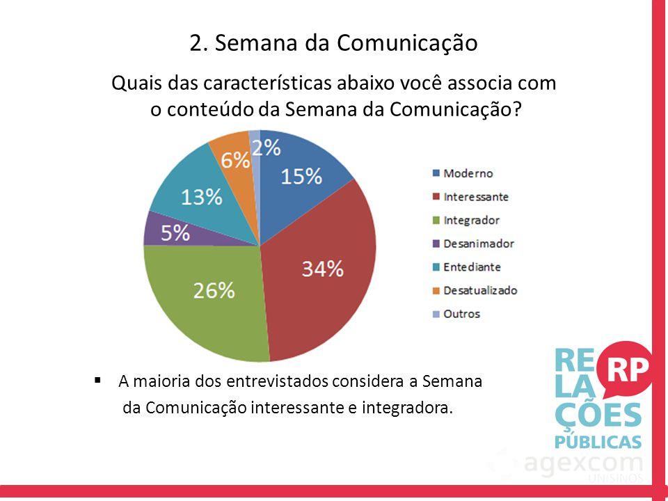 2. Semana da Comunicação Quais das características abaixo você associa com o conteúdo da Semana da Comunicação