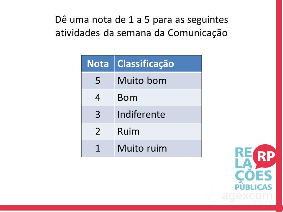 Dê uma nota de 1 a 5 para as seguintes atividades da semana da Comunicação