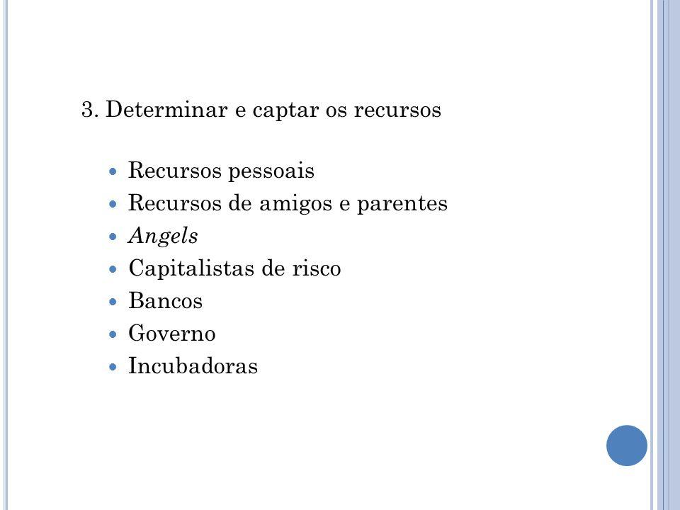 3. Determinar e captar os recursos Recursos pessoais