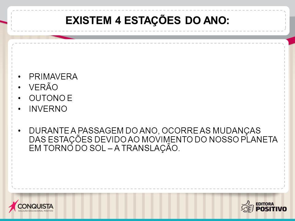 EXISTEM 4 ESTAÇÕES DO ANO: