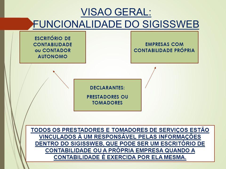 VISAO GERAL: FUNCIONALIDADE DO SIGISSWEB