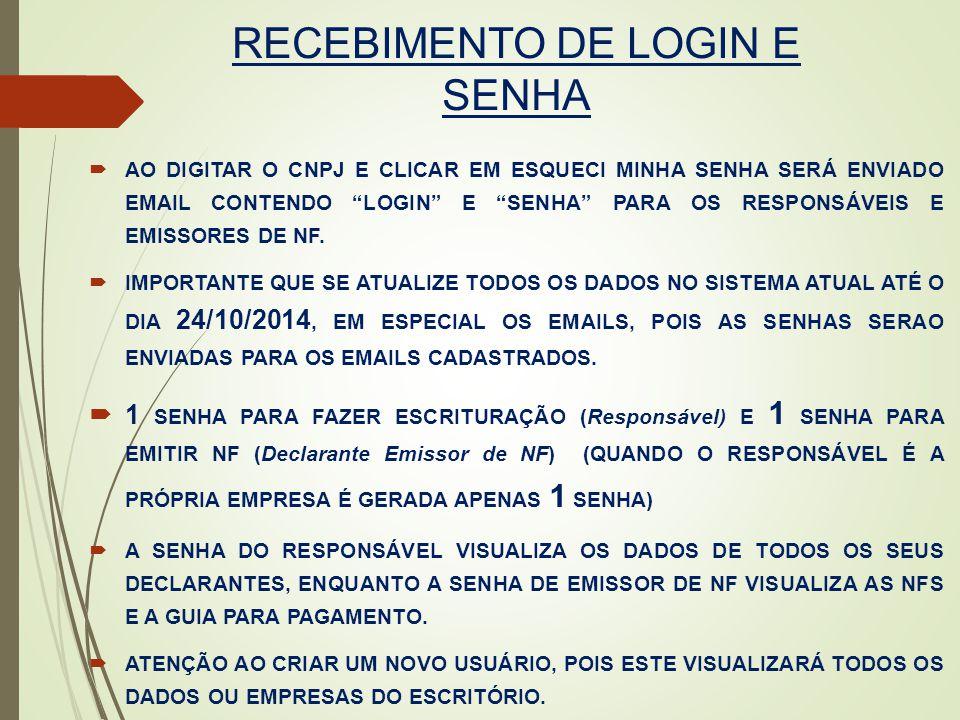 RECEBIMENTO DE LOGIN E SENHA
