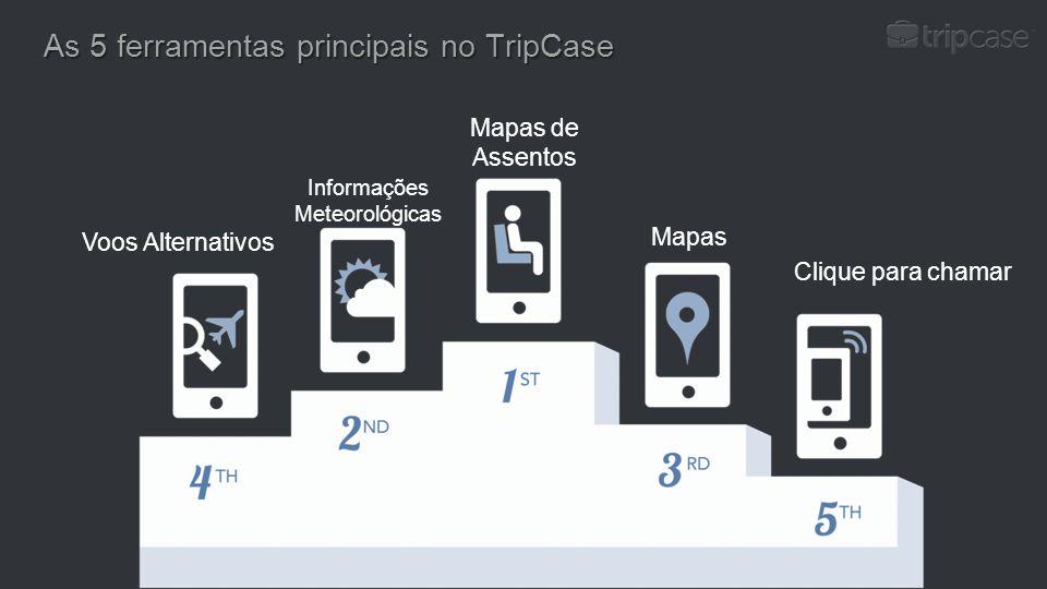 As 5 ferramentas principais no TripCase
