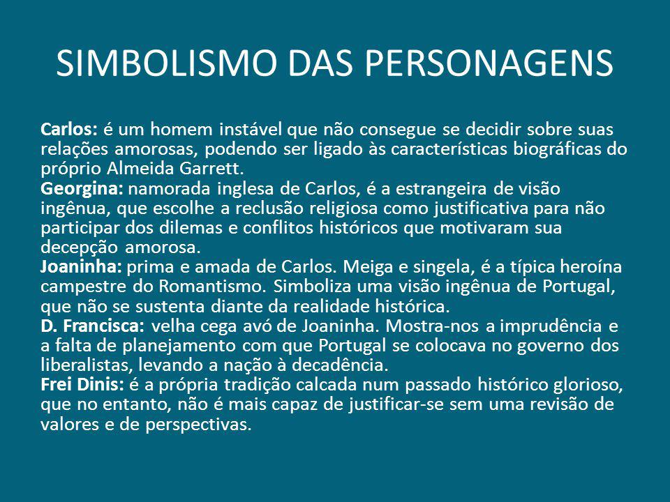 SIMBOLISMO DAS PERSONAGENS