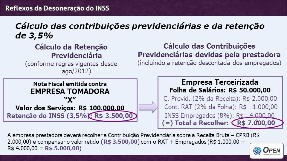 ' Cálculo das contribuições previdenciárias e da retenção de 3,5%
