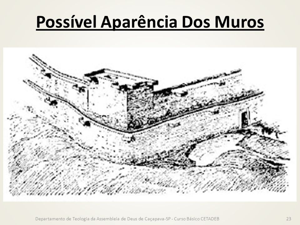 Possível Aparência Dos Muros