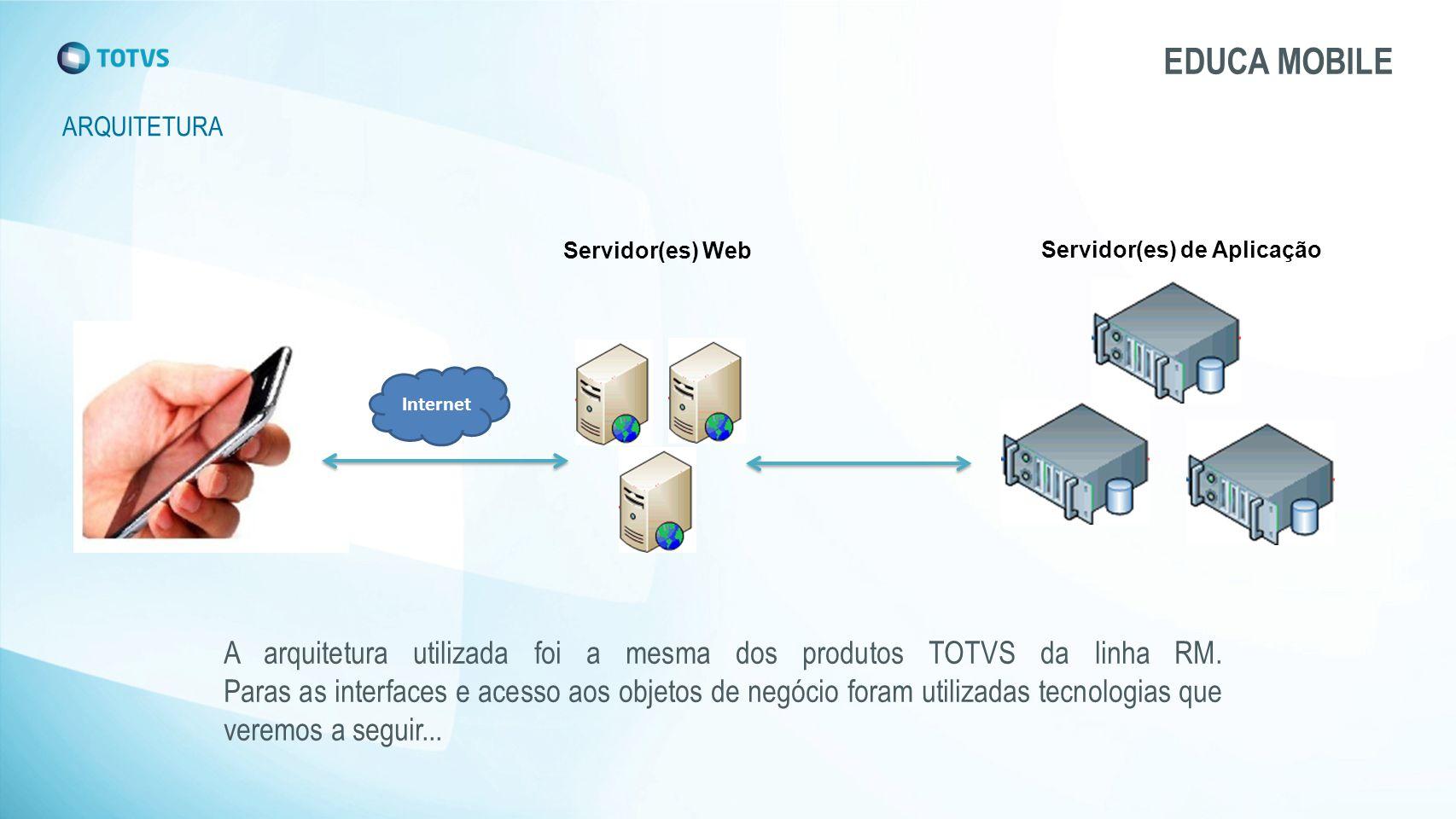 EDUCA MOBILE ARQUITETURA. Servidor(es) Web. Servidor(es) de Aplicação. Internet.