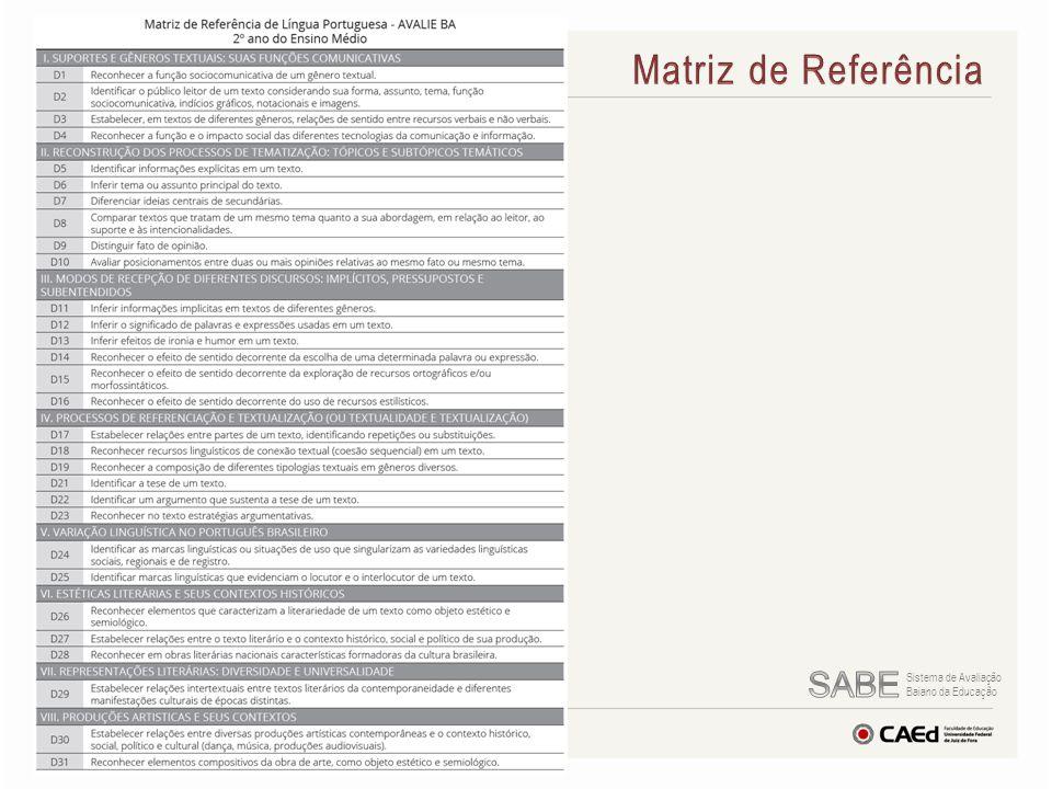 Matriz de Referência SABE Sistema de Avaliação Baiano da Educação