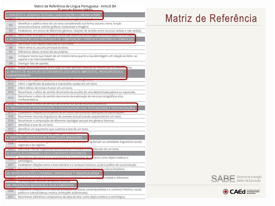 Matriz de Referência SABE