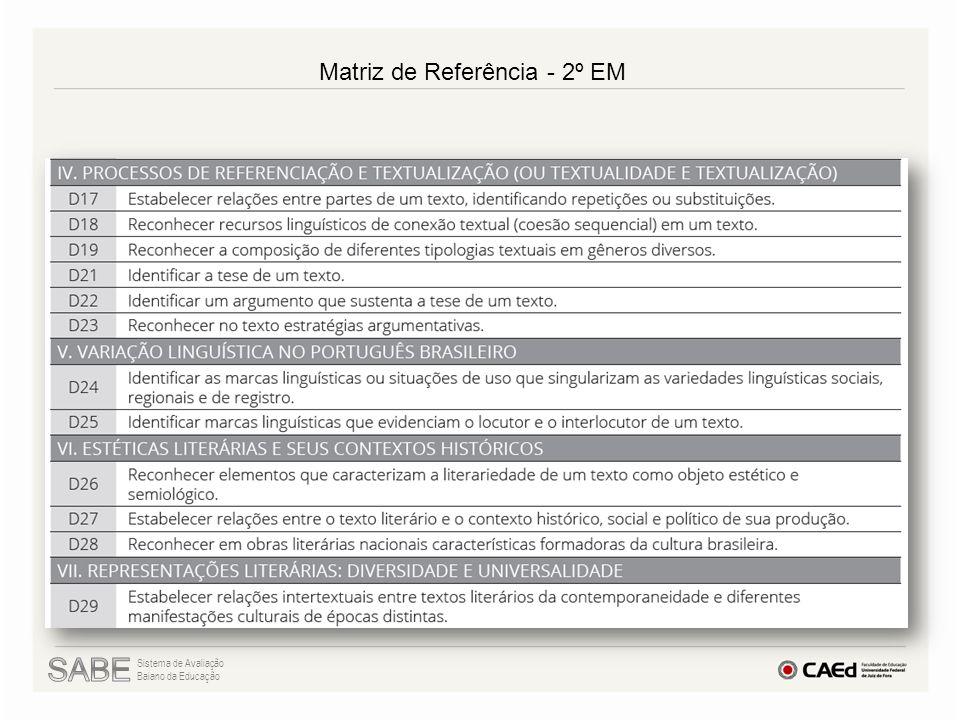 Matriz de Referência - 2º EM