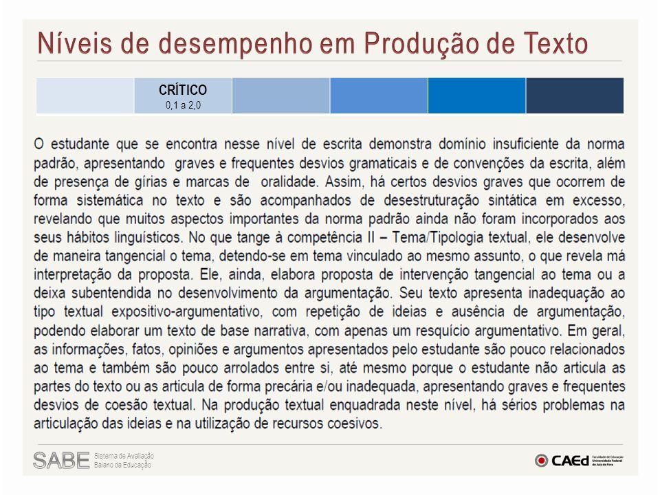 Níveis de desempenho em Produção de Texto