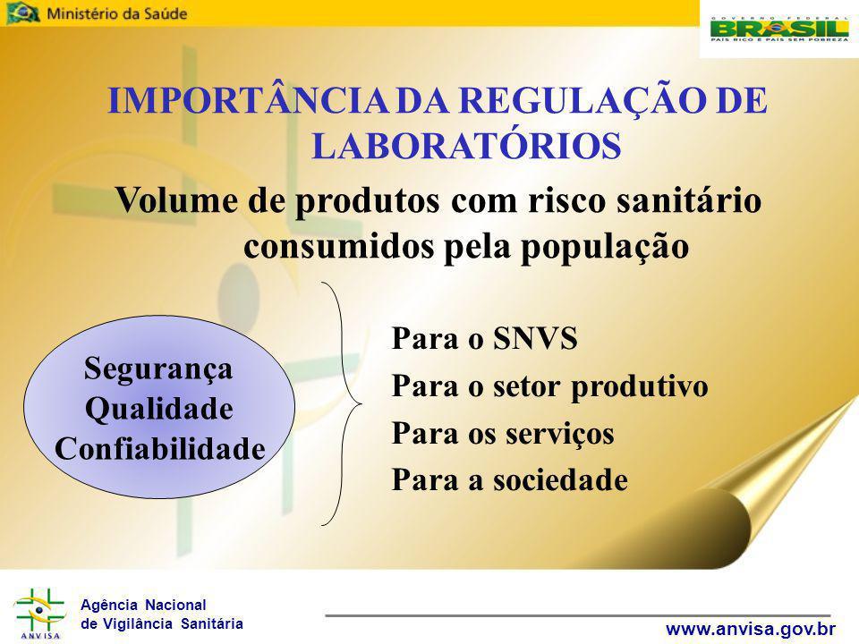 IMPORTÂNCIA DA REGULAÇÃO DE LABORATÓRIOS