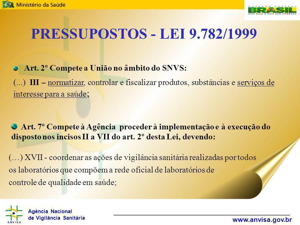 PRESSUPOSTOS - LEI 9.782/1999 Art. 2º Compete a União no âmbito do SNVS: