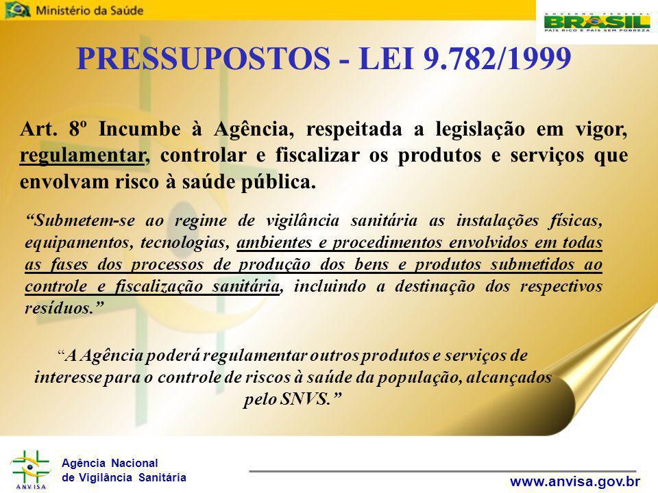 PRESSUPOSTOS - LEI 9.782/1999