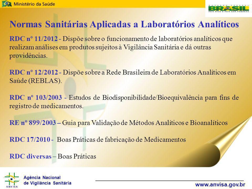 Normas Sanitárias Aplicadas a Laboratórios Analíticos
