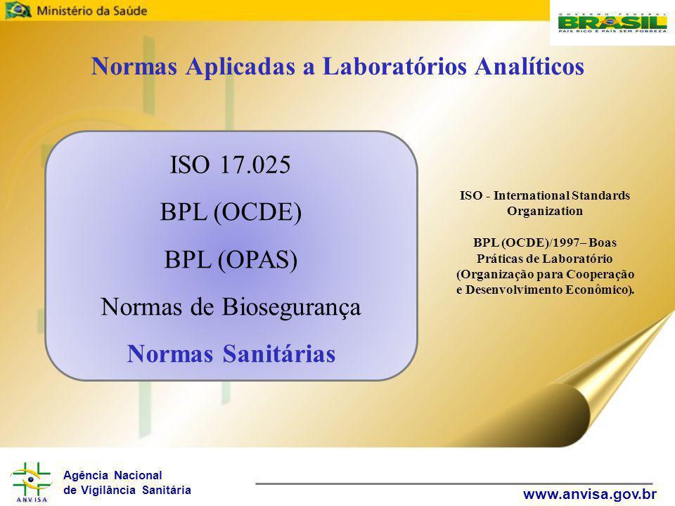 Normas Aplicadas a Laboratórios Analíticos Normas Sanitárias