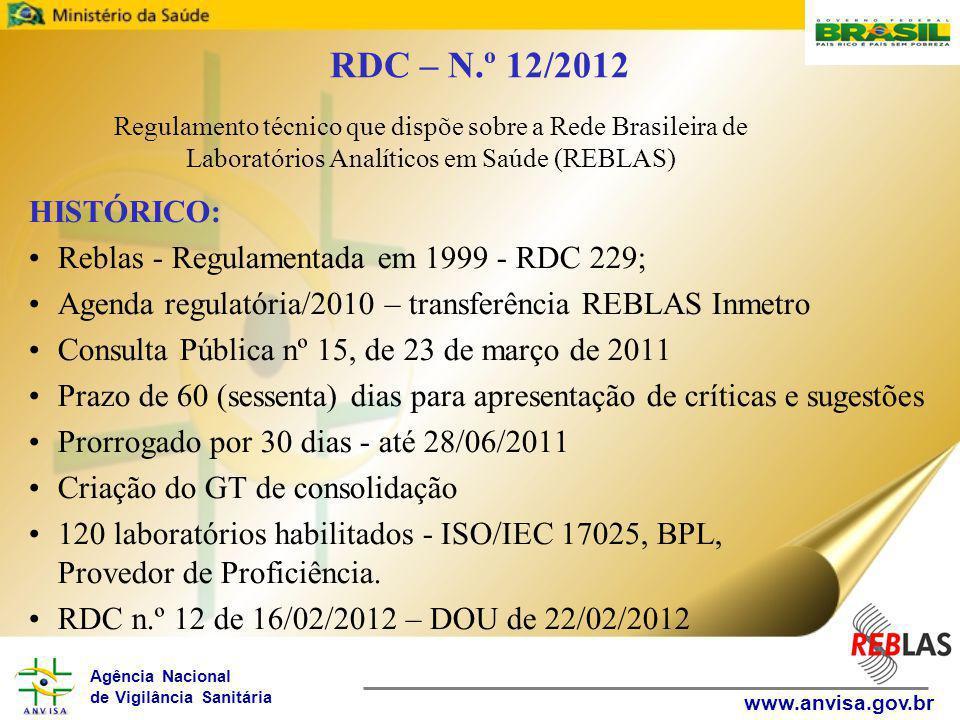 RDC – N.º 12/2012 HISTÓRICO: Reblas - Regulamentada em 1999 - RDC 229;