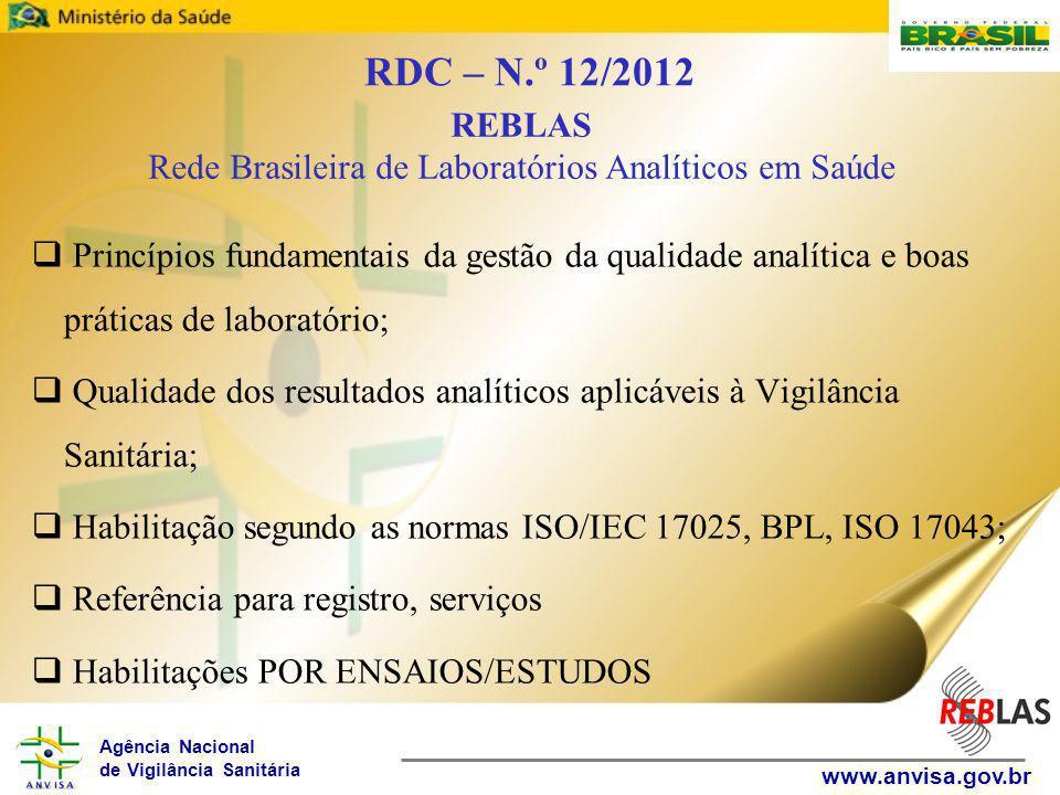 Rede Brasileira de Laboratórios Analíticos em Saúde