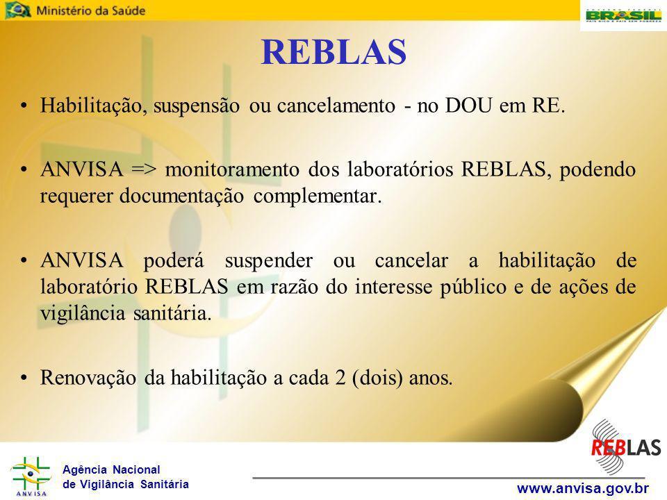 REBLAS Habilitação, suspensão ou cancelamento - no DOU em RE.