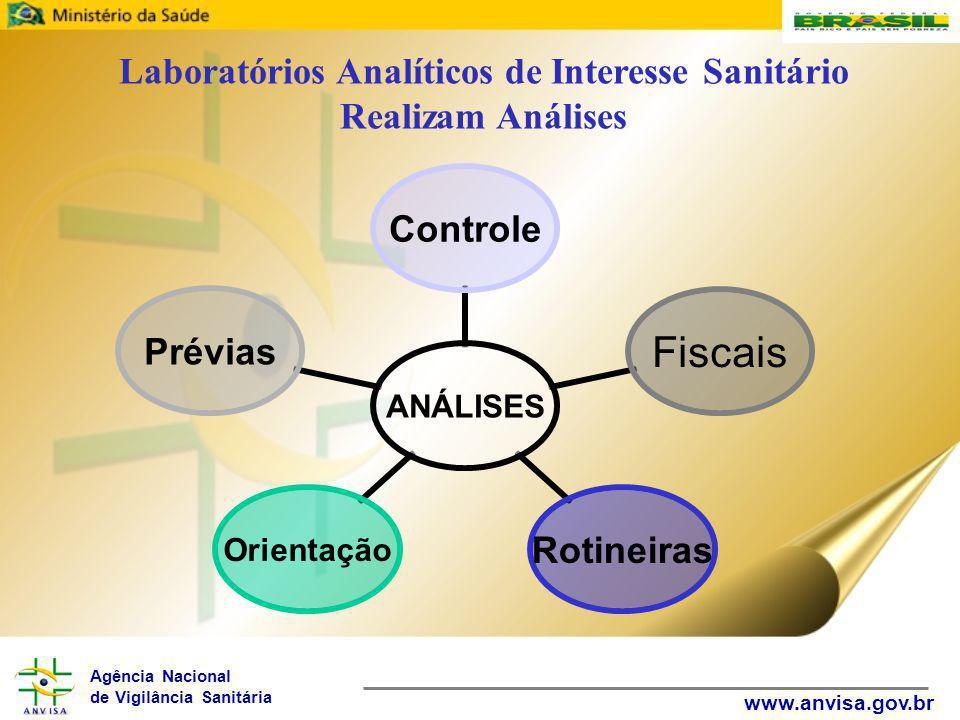 Laboratórios Analíticos de Interesse Sanitário
