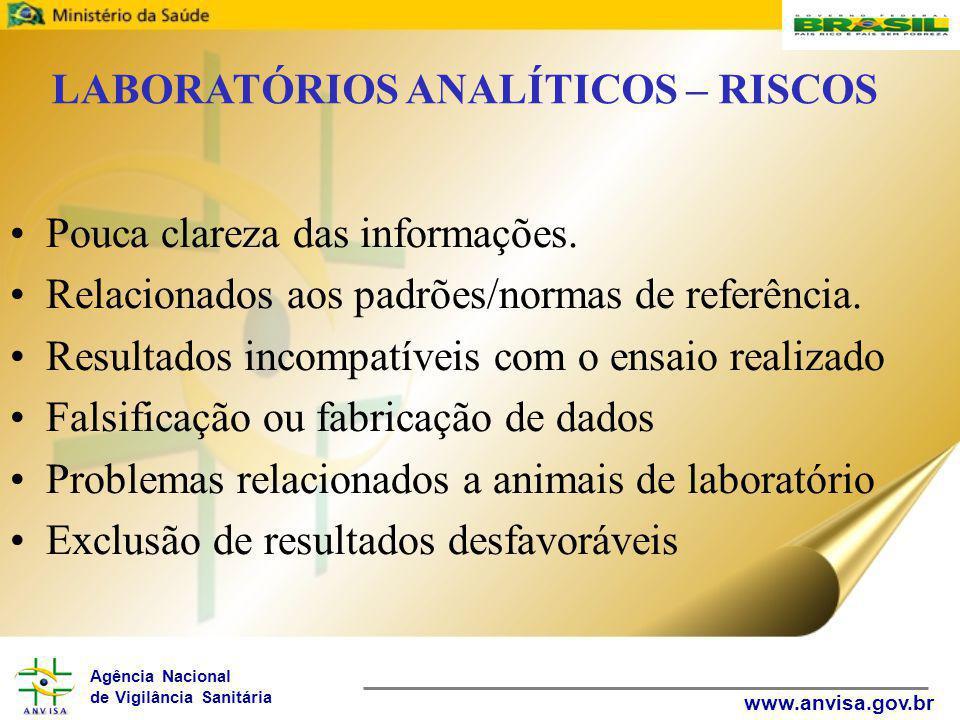 LABORATÓRIOS ANALÍTICOS – RISCOS