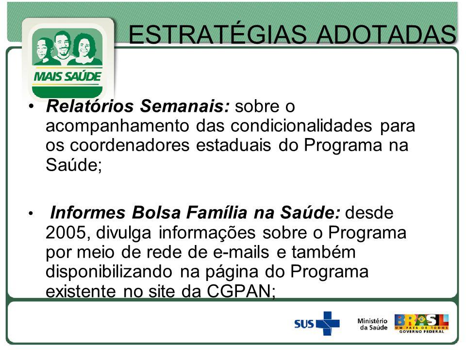 ESTRATÉGIAS ADOTADAS Relatórios Semanais: sobre o acompanhamento das condicionalidades para os coordenadores estaduais do Programa na Saúde;