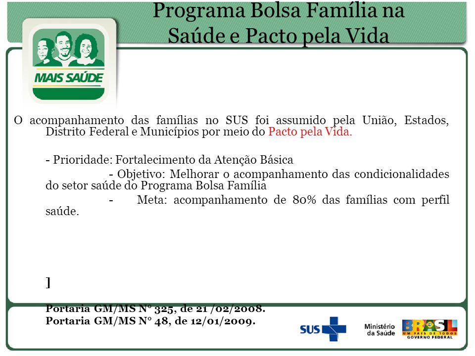 Programa Bolsa Família na Saúde e Pacto pela Vida