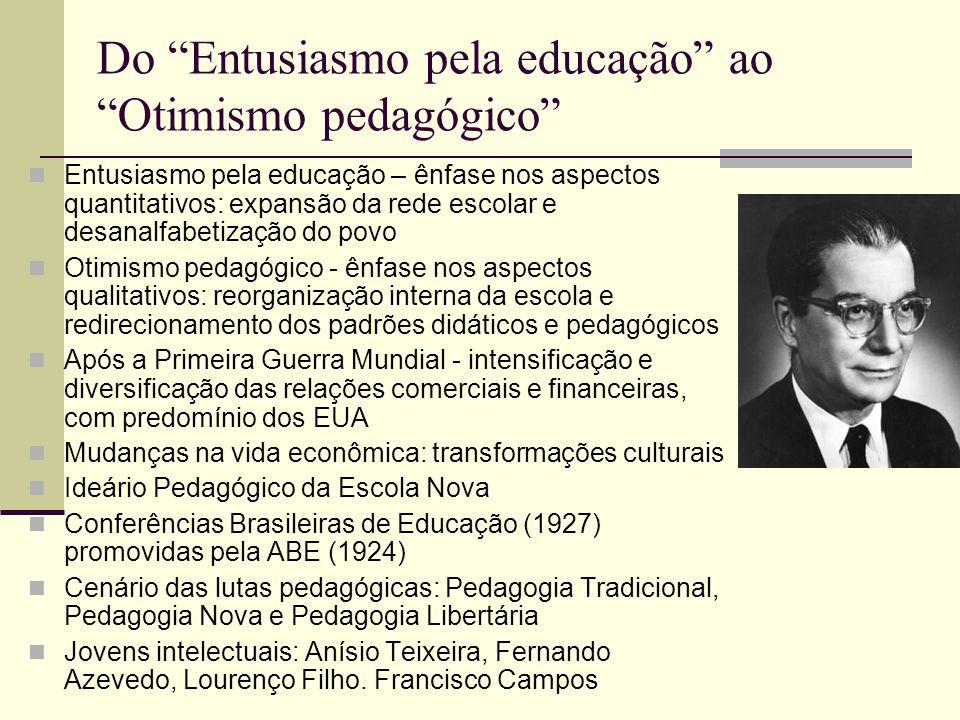 Do Entusiasmo pela educação ao Otimismo pedagógico