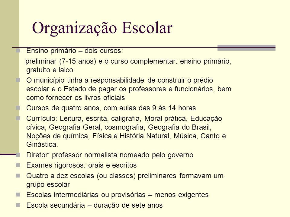 Organização Escolar Ensino primário – dois cursos: