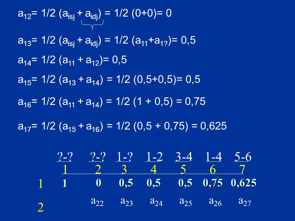 a12= 1/2 (aisj + aidj) = 1/2 (0+0)= 0