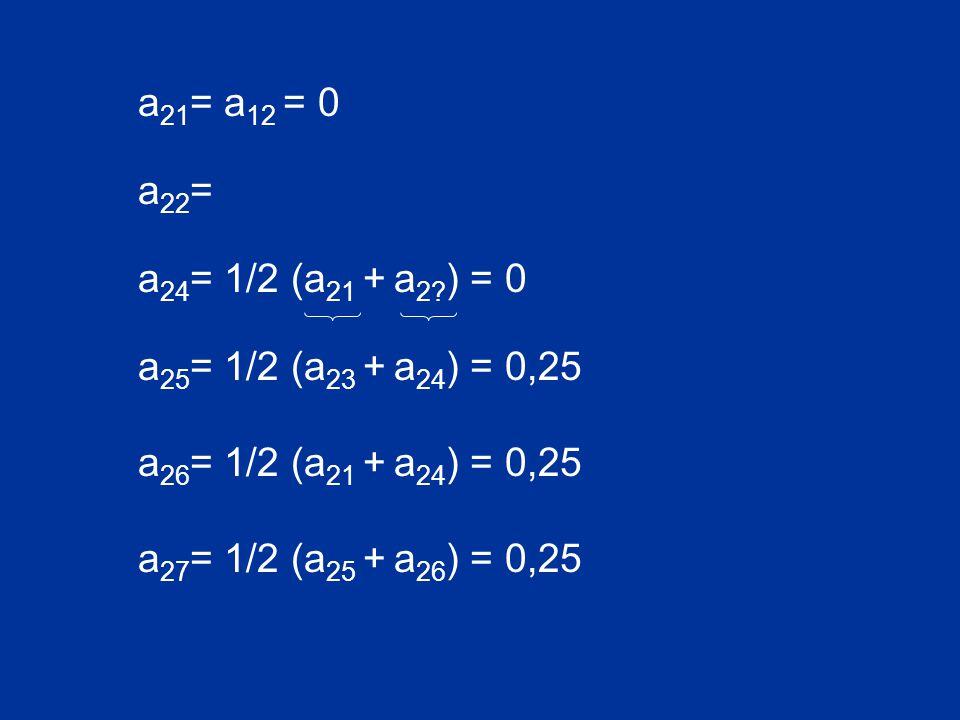a21= a12 = 0 a22= a24= 1/2 (a21 + a2 ) = 0. a25= 1/2 (a23 + a24) = 0,25. a26= 1/2 (a21 + a24) = 0,25.