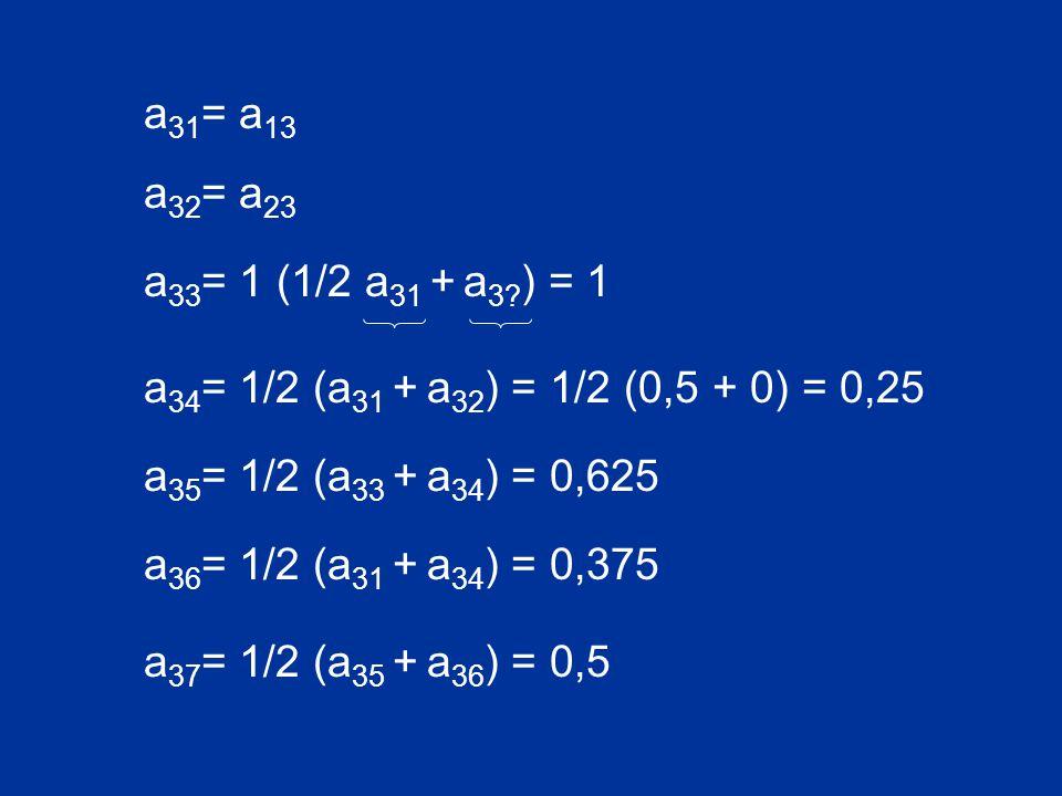 a31= a13 a32= a23. a33= 1 (1/2 a31 + a3 ) = 1. a34= 1/2 (a31 + a32) = 1/2 (0,5 + 0) = 0,25. a35= 1/2 (a33 + a34) = 0,625.