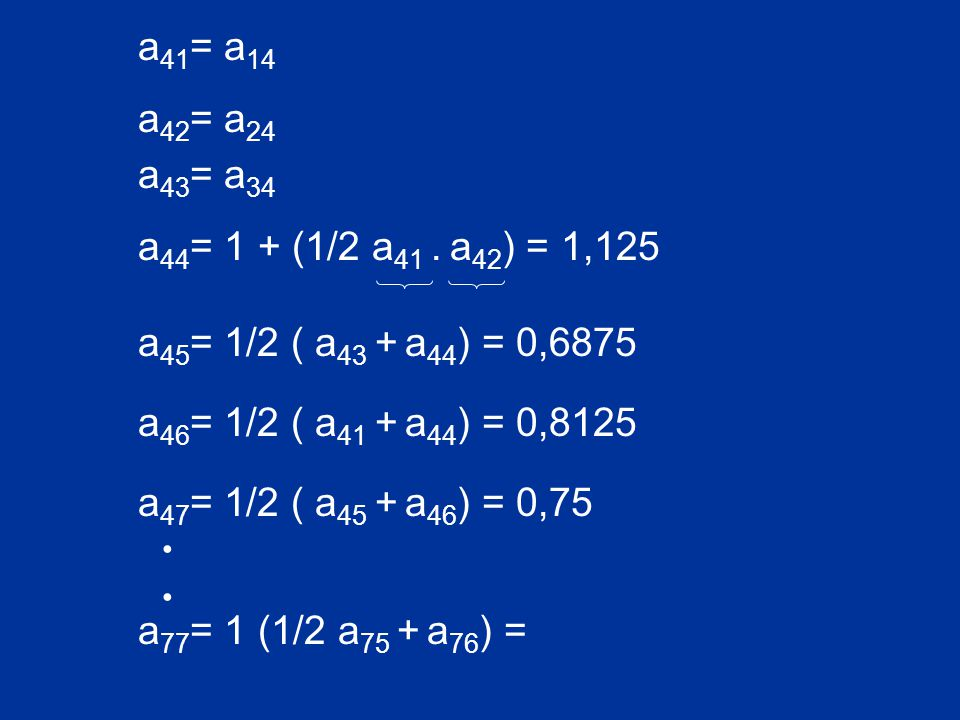 a41= a14 a42= a24. a43= a34. a44= 1 + (1/2 a41 . a42) = 1,125. a45= 1/2 ( a43 + a44) = 0,6875. a46= 1/2 ( a41 + a44) = 0,8125.