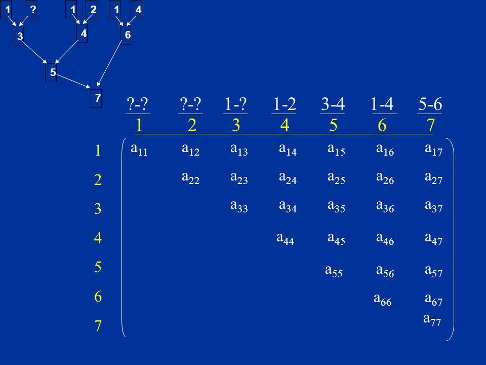5 3. 7. 4. 6. 1. 2. - - 1- 1-2 3-4 1-4 5-6. 1 2 3 4 5 6 7. a11 a12 a13 a14 a15 a16 a17.