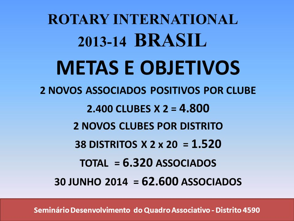 ROTARY INTERNATIONAL 2013-14 BRASIL