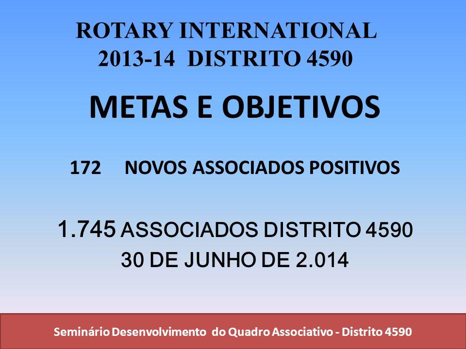 ROTARY INTERNATIONAL 2013-14 DISTRITO 4590