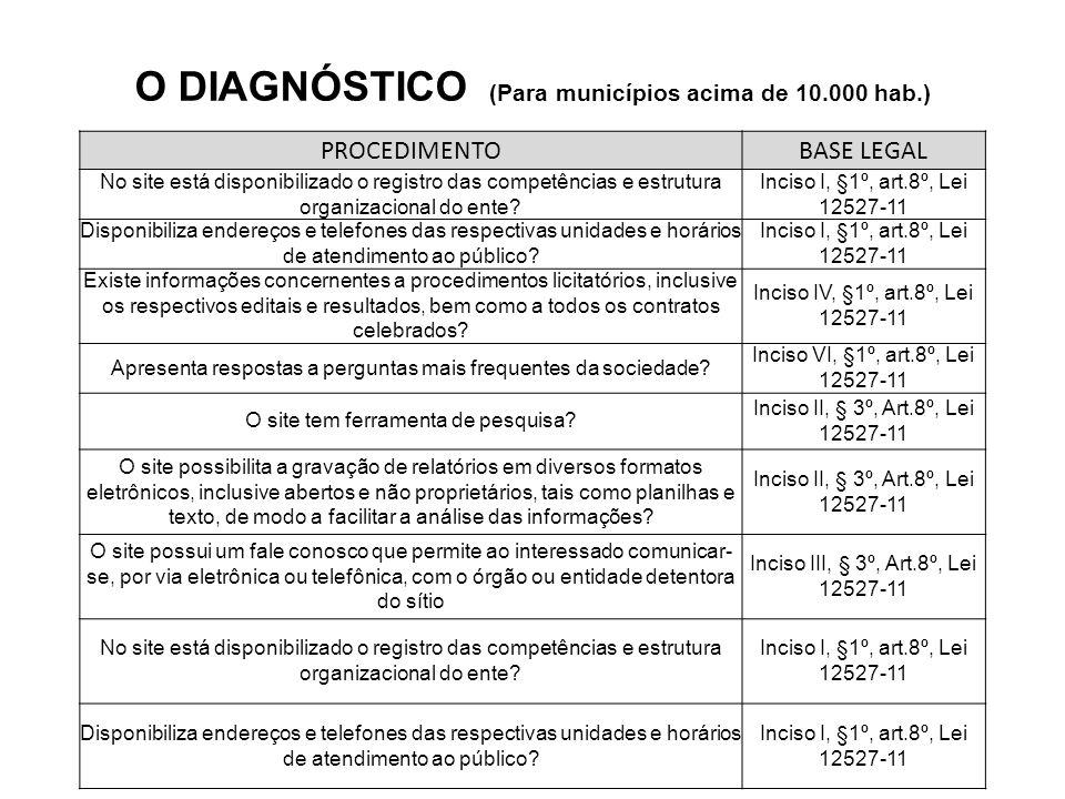 O DIAGNÓSTICO (Para municípios acima de 10.000 hab.)