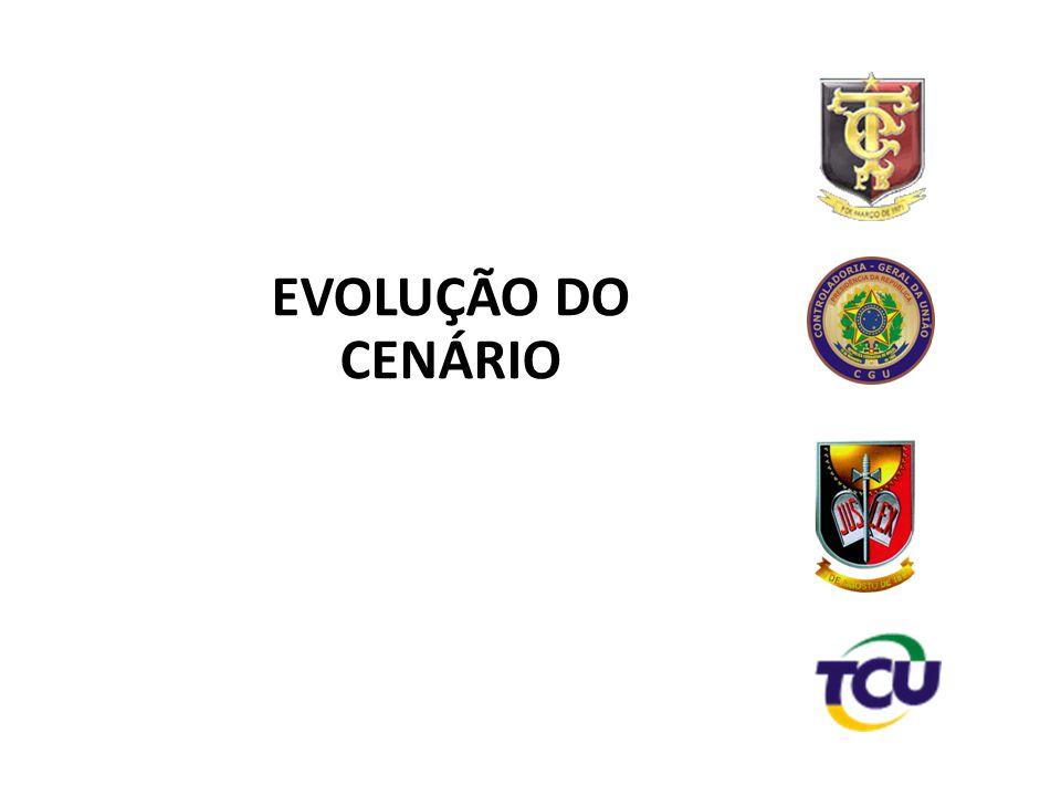 7 EVOLUÇÃO DO CENÁRIO