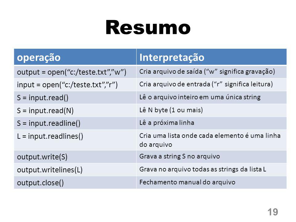 Resumo operação Interpretação output = open( c:/teste.txt , w )
