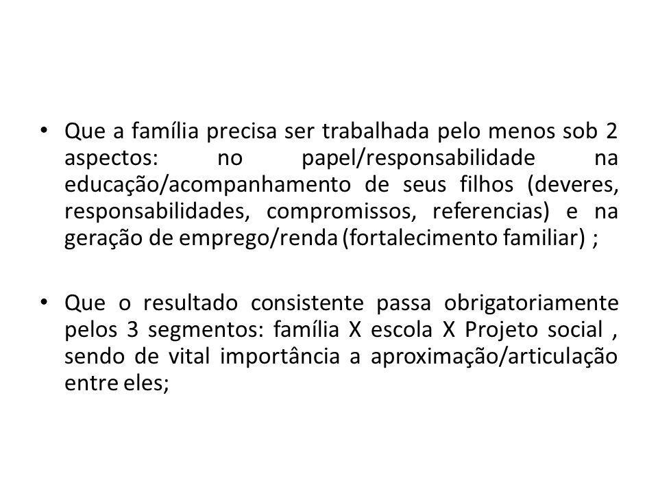 Que a família precisa ser trabalhada pelo menos sob 2 aspectos: no papel/responsabilidade na educação/acompanhamento de seus filhos (deveres, responsabilidades, compromissos, referencias) e na geração de emprego/renda (fortalecimento familiar) ;